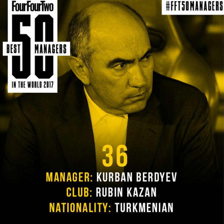 Бердыев — 36-й в списке лучших тренеров по версии FourFourTwo, Каррера — 44-й
